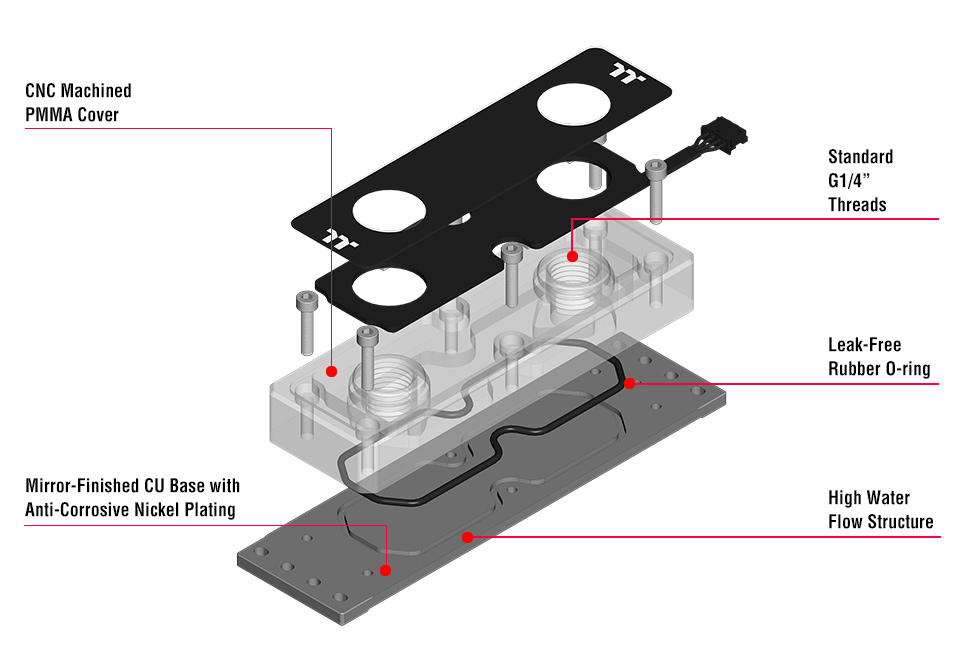 Pacific A1 DDR4 RAM Water Block